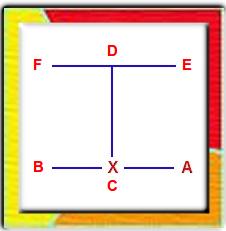 Choong Moo Diagram