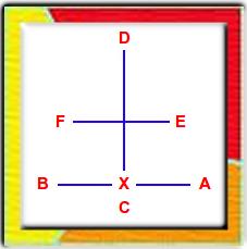 Kwang Gae Diagram