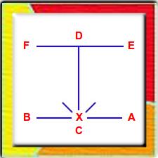 Yul Gok Diagram